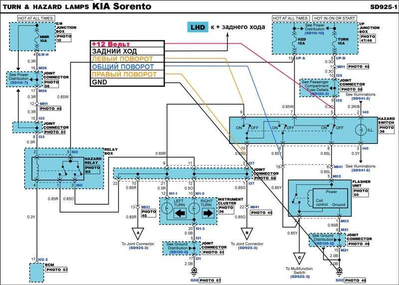 Киа соренто 2004 схемы