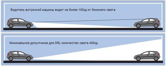SmartDRL
